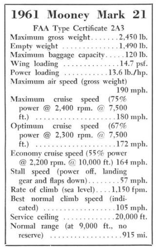 Mooney Mark 21 - 1961